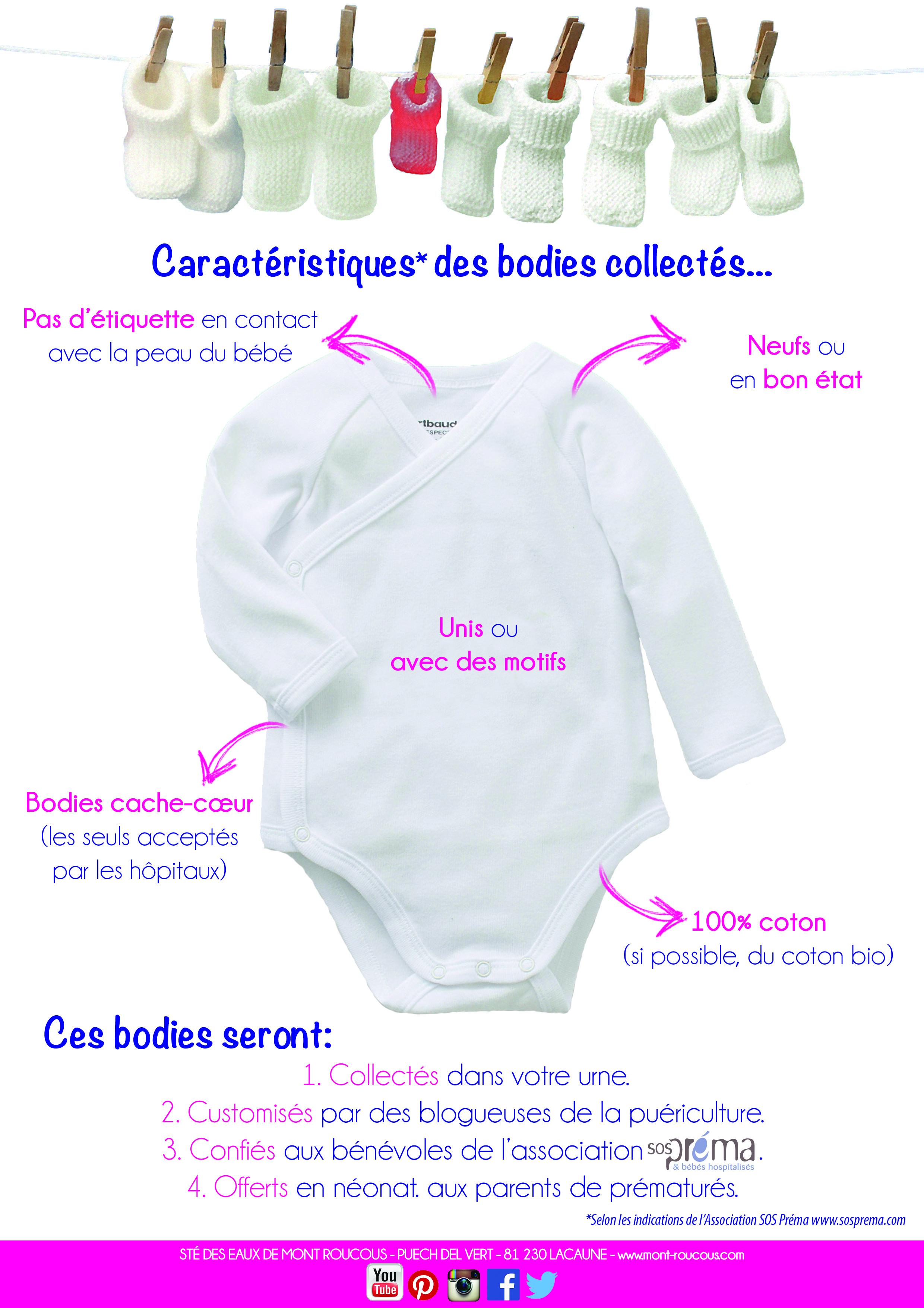 bodies prématuré